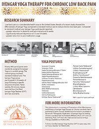 pin on yoga sequences iyengar ashtanga pilates
