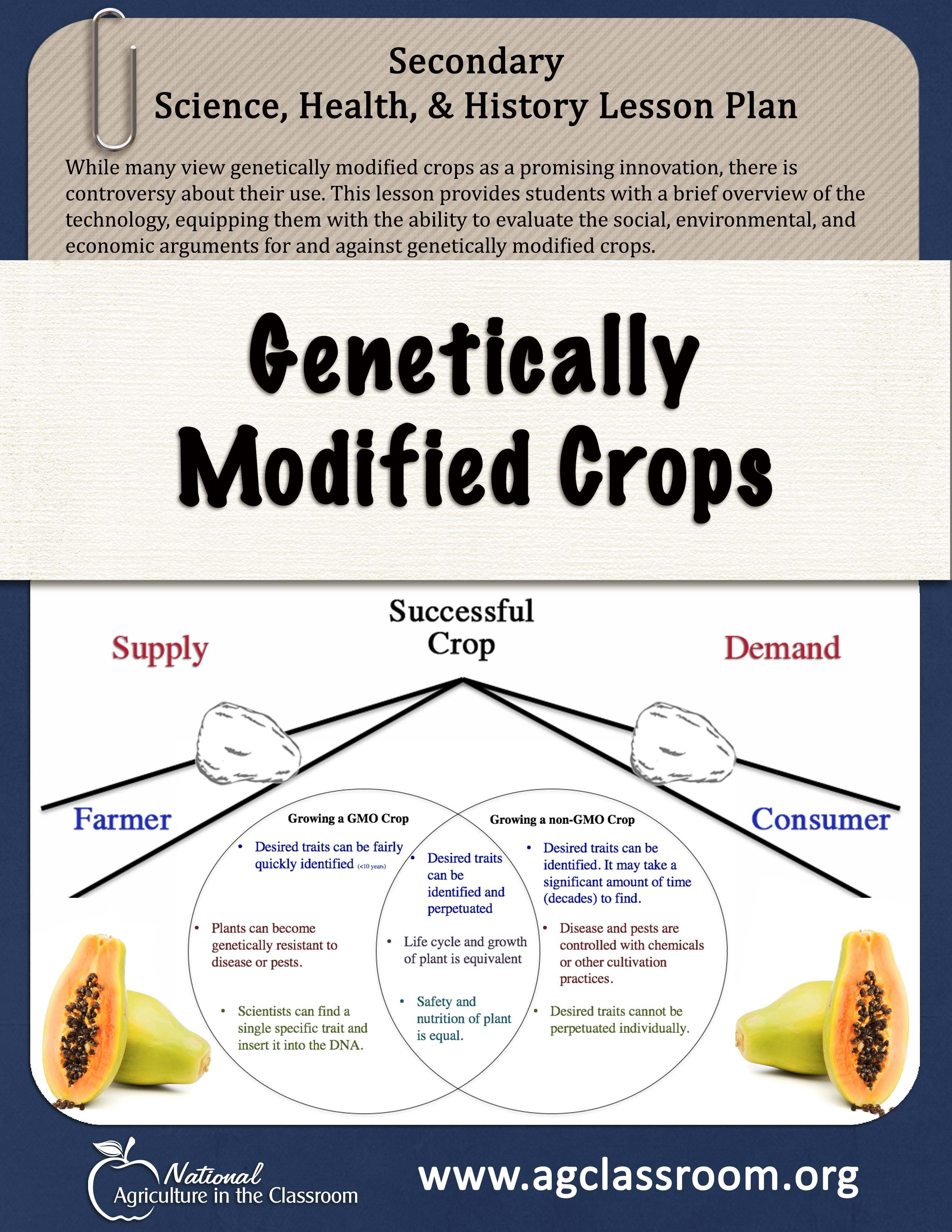 Gmos Are An Important Topic In Food Consumption And Agriculture