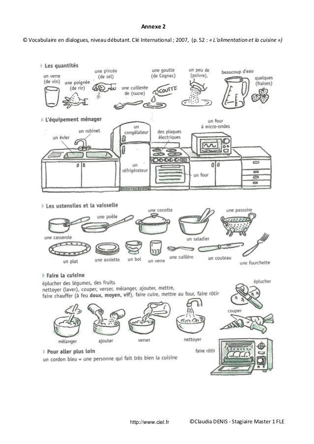 Fiche pdagogique fle impratif 7 638 903 p xeles for Vocabulaire de cuisine