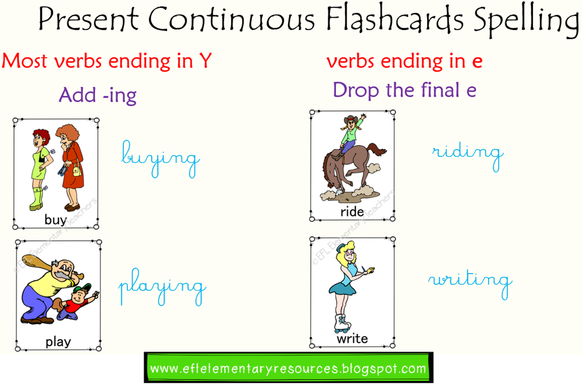 Present Continuous Part 2 Worksheets And More