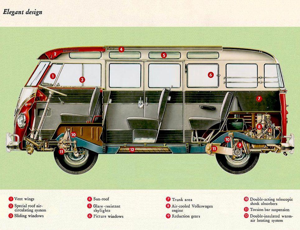 Vw Bus Diagram Wiring Diagram Data Schema