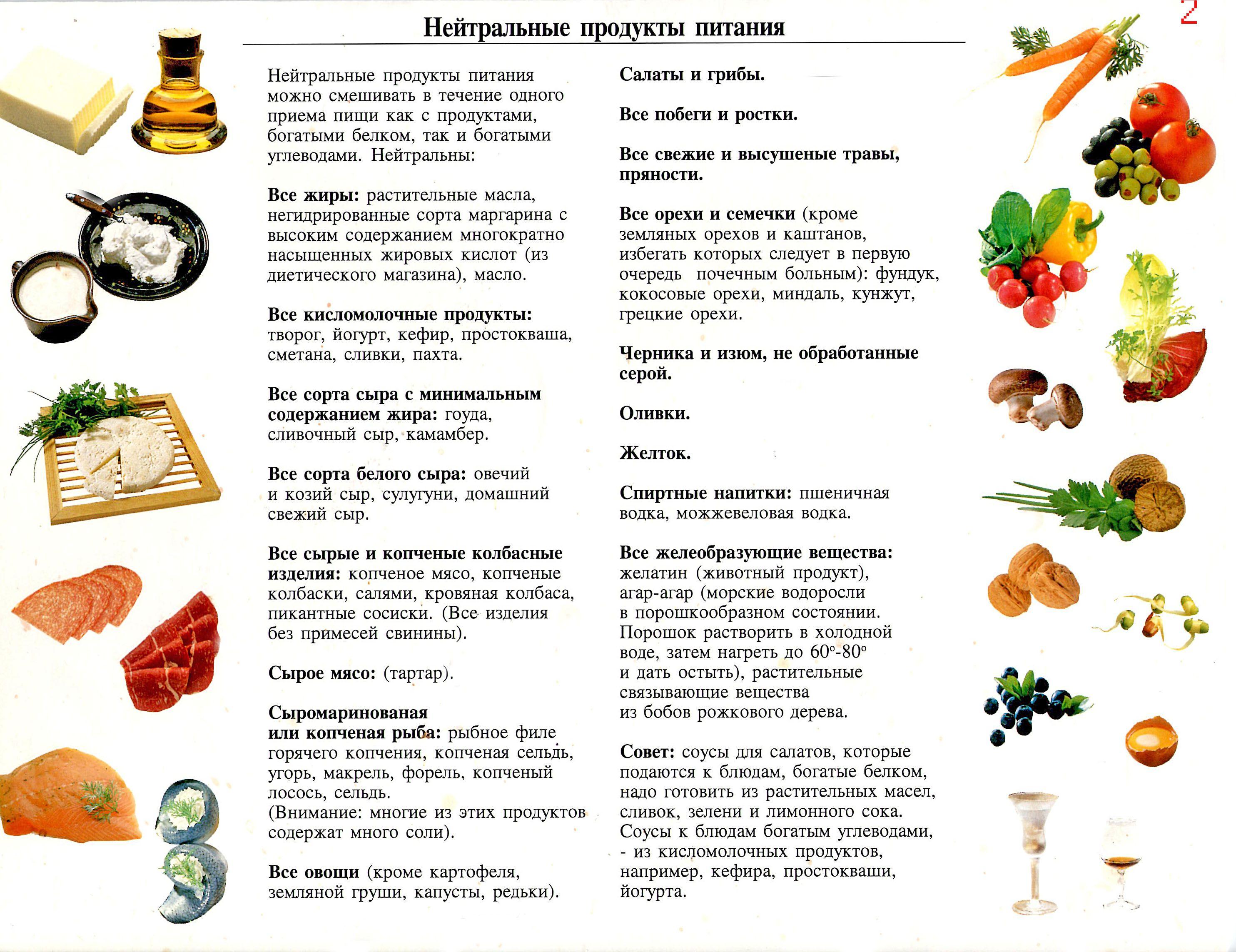 Какие фрукты можно на диете белковой