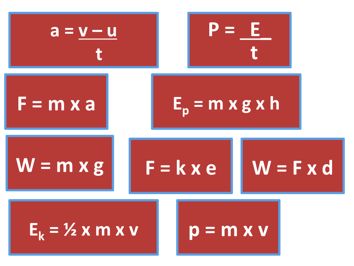 Useful Formulae Displays For Gcse Exam Classes Shared By Mrbayres