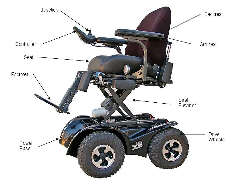 X8 Extreme All Terrain Power Chair medical Pinterest