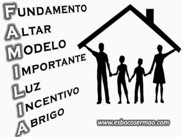 O Que E Familia Com Imagens Dia Da Familia Ideias Giras
