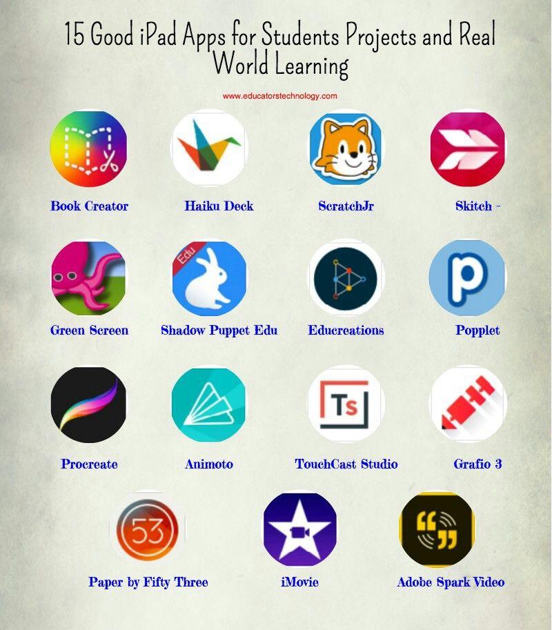 Pin by Rene Wheeler on IPad Project based learning, Ipad