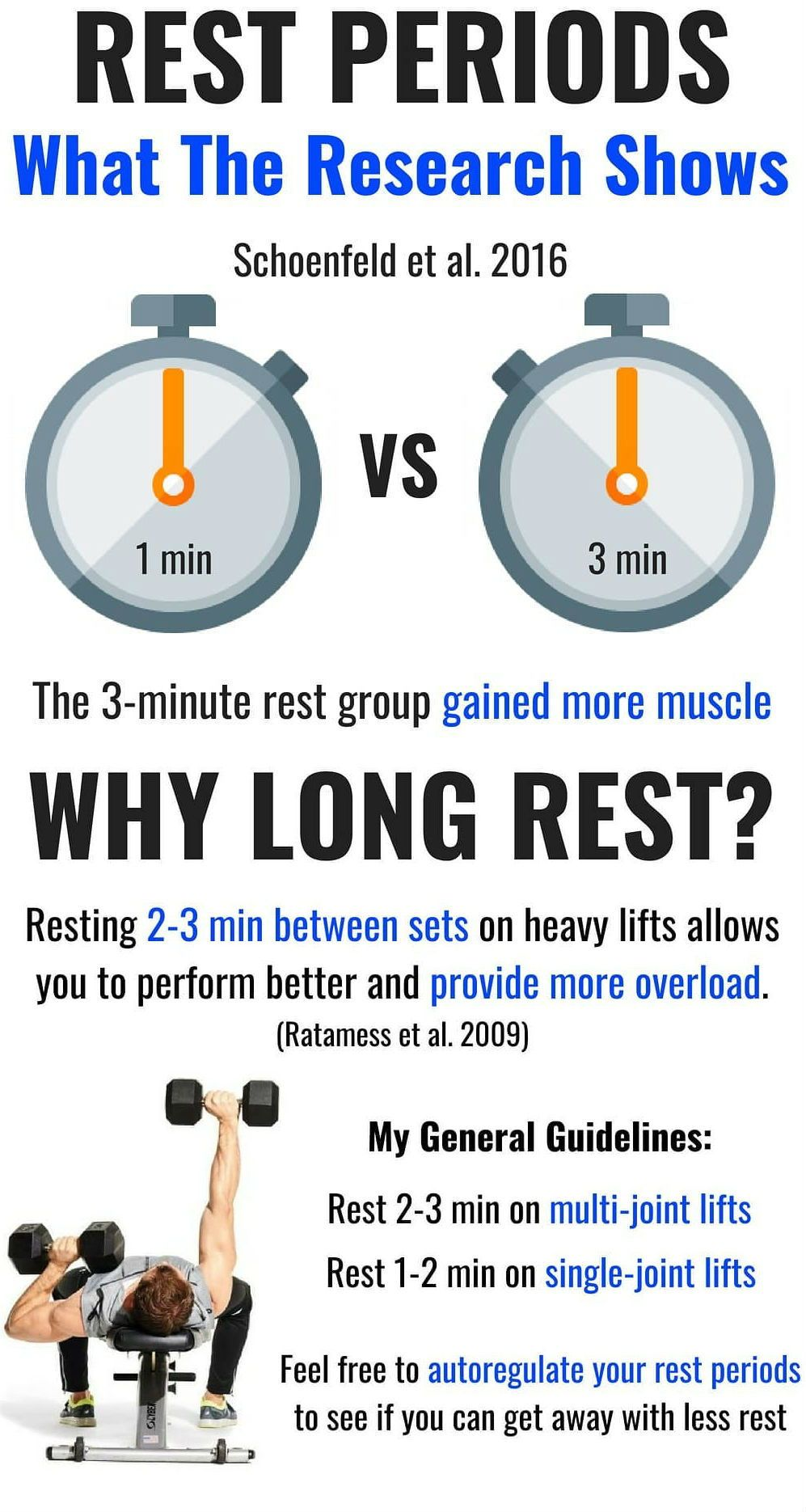 The Amount Of Time To Rest Between Sets For Strength Hypertrophy Endurance Gym Workout Tips Bodybuilding Workouts Weight Training Workouts