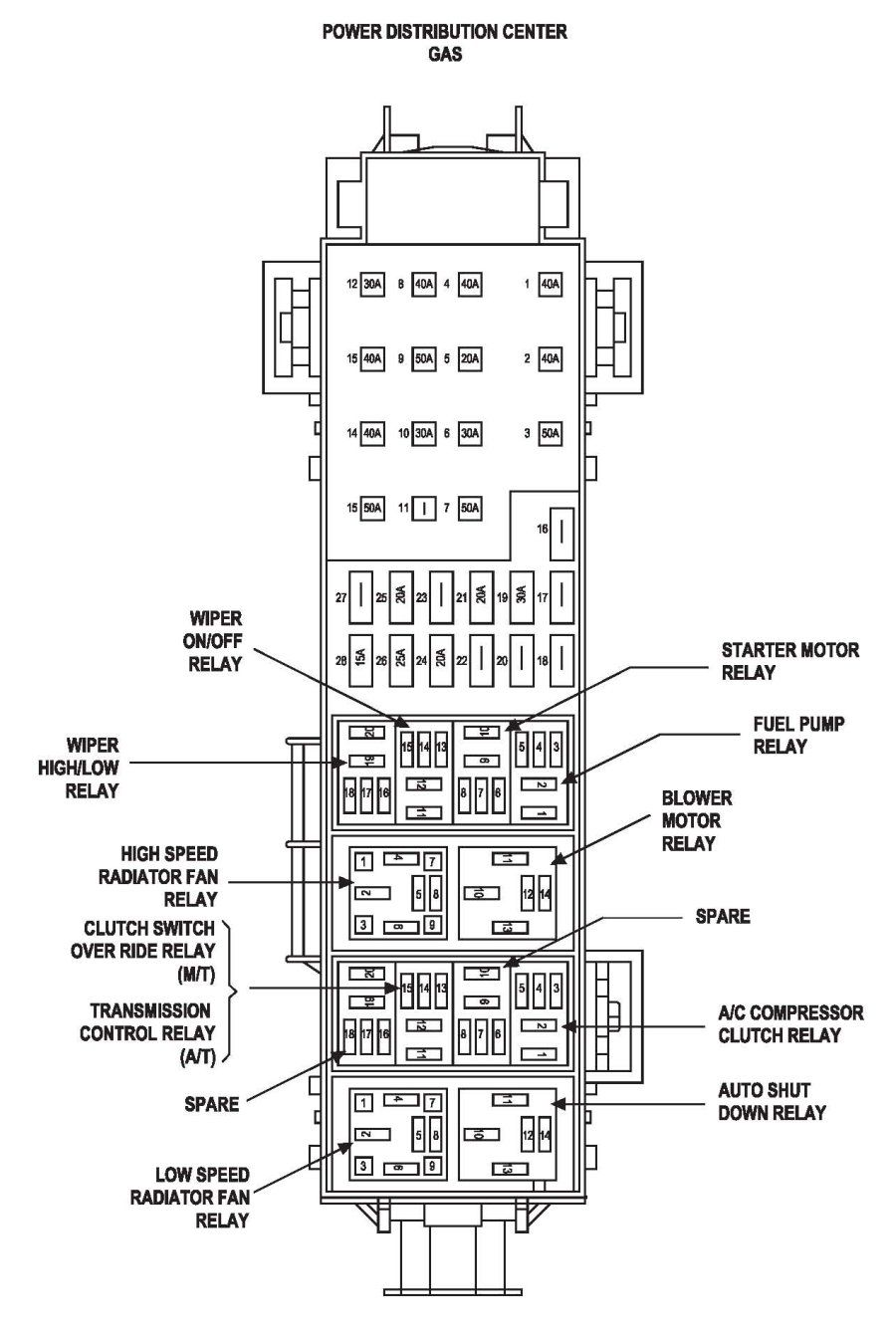 1994 jeep sahara power distribution center fuse box diagram