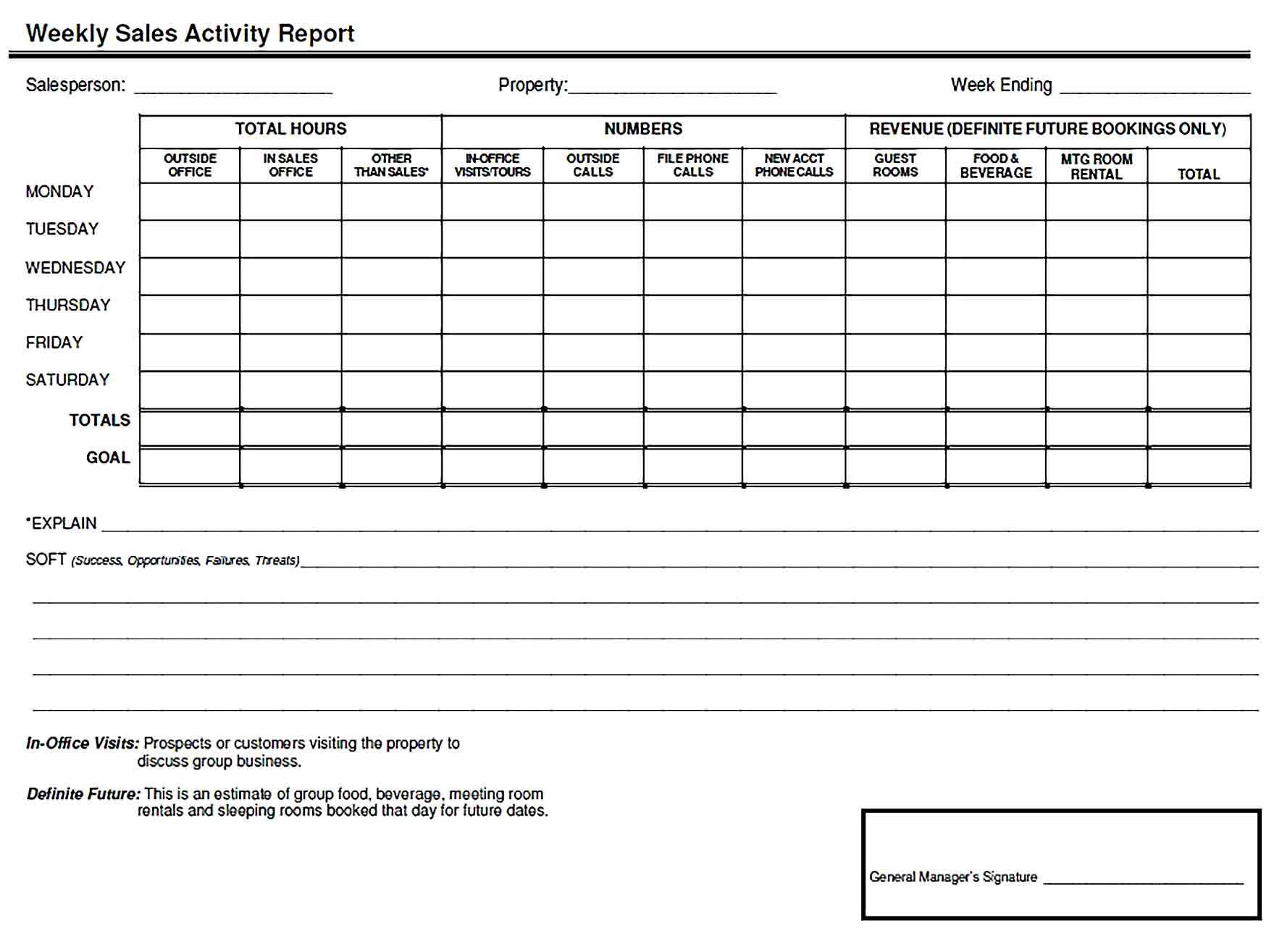 Activity Report Template