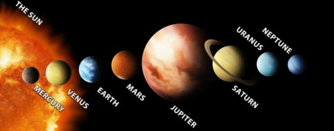 "Sun, Mercury, Venous, Earth, Mars, Jupiter, Saturn, Uranus, Neptune.  The IAU has changed the definition of ""planet"" so that Pluto no longer qualifies.  There are now officially only 8 planets in our solar system.  nineplanets.org"