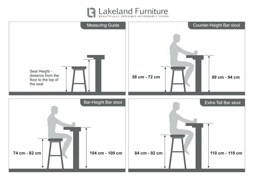 Image Result For Bar Height Table Dimensions Bar Height Stools