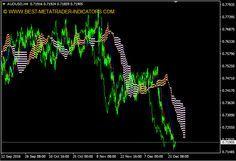Ichimoku Kinko Hyo Forex Free Download Forex Trading