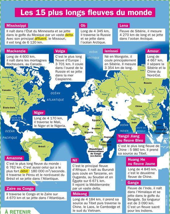 Carte Des Fleuves Du Monde : carte, fleuves, monde, Longs, Fleuves, Monde, Géographie,, Culture, Générale,, Education, Civique