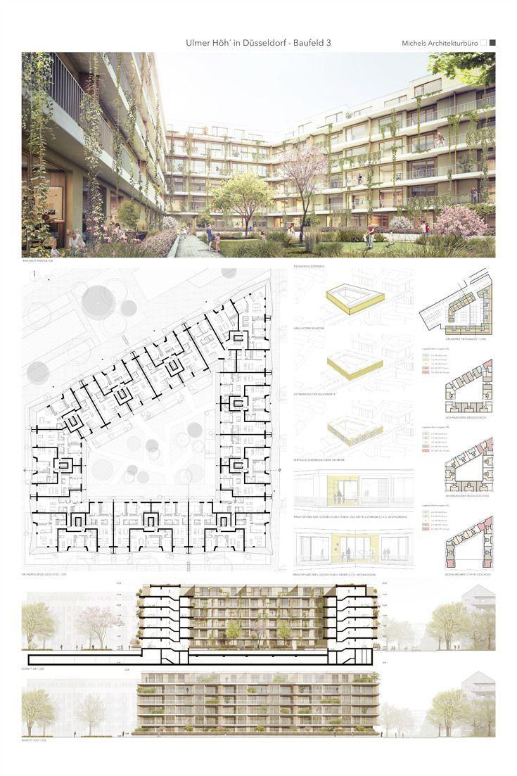 Competition housing Ulmer Hoh in Dusseldorf Dusseldorf # # Hoh #Ulmer #Wettbewerb #Wohnungsbau