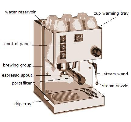Commercial Espresso Machine Home Espresso Machine