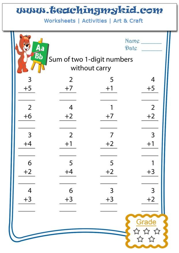Addition – Sum of two 1 digit numbers without carry