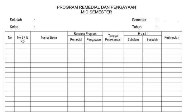 Program Remedial Dan Pengayaan Format Word Docx Microsoft Excel Pendidikan Pendidikan Dasar