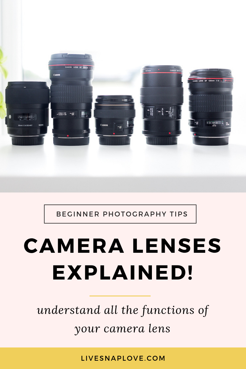 Camera Lenses Explained: Understand All The Functions of