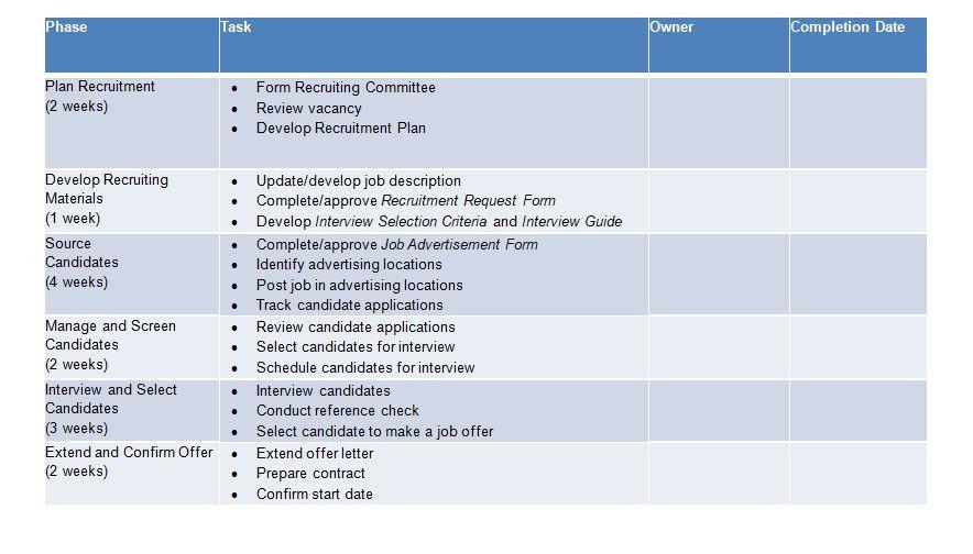 Recruitment Plan Template Excel Beautiful Recruitment Strategy Template Excel And Word Excel Tmp Recruitment Plan How To Plan Strategy Planning Template