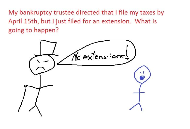 How long does it take to file bankruptcy in texas