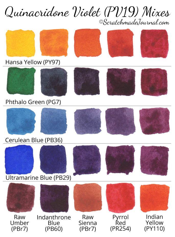 Watercolor Comparison Quinacridone Violet Pv19 Plus A Mixing