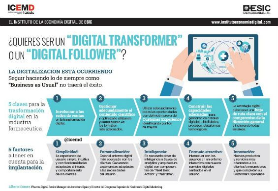 "¿Quieres ser un ""digital transformer"" o un ""digital follower""? - Alberto Gómez"