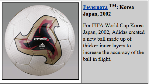 Adidas Fevernova Tm Official World Cup Ball For Korea Japan 2002 World Cup World Cup Match Fifa World Cup