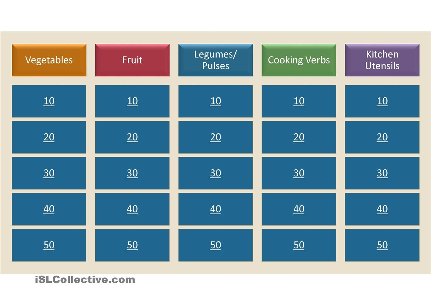 Food and Cooking Vocabulary Jeopardy Game | ESL Powerpoints