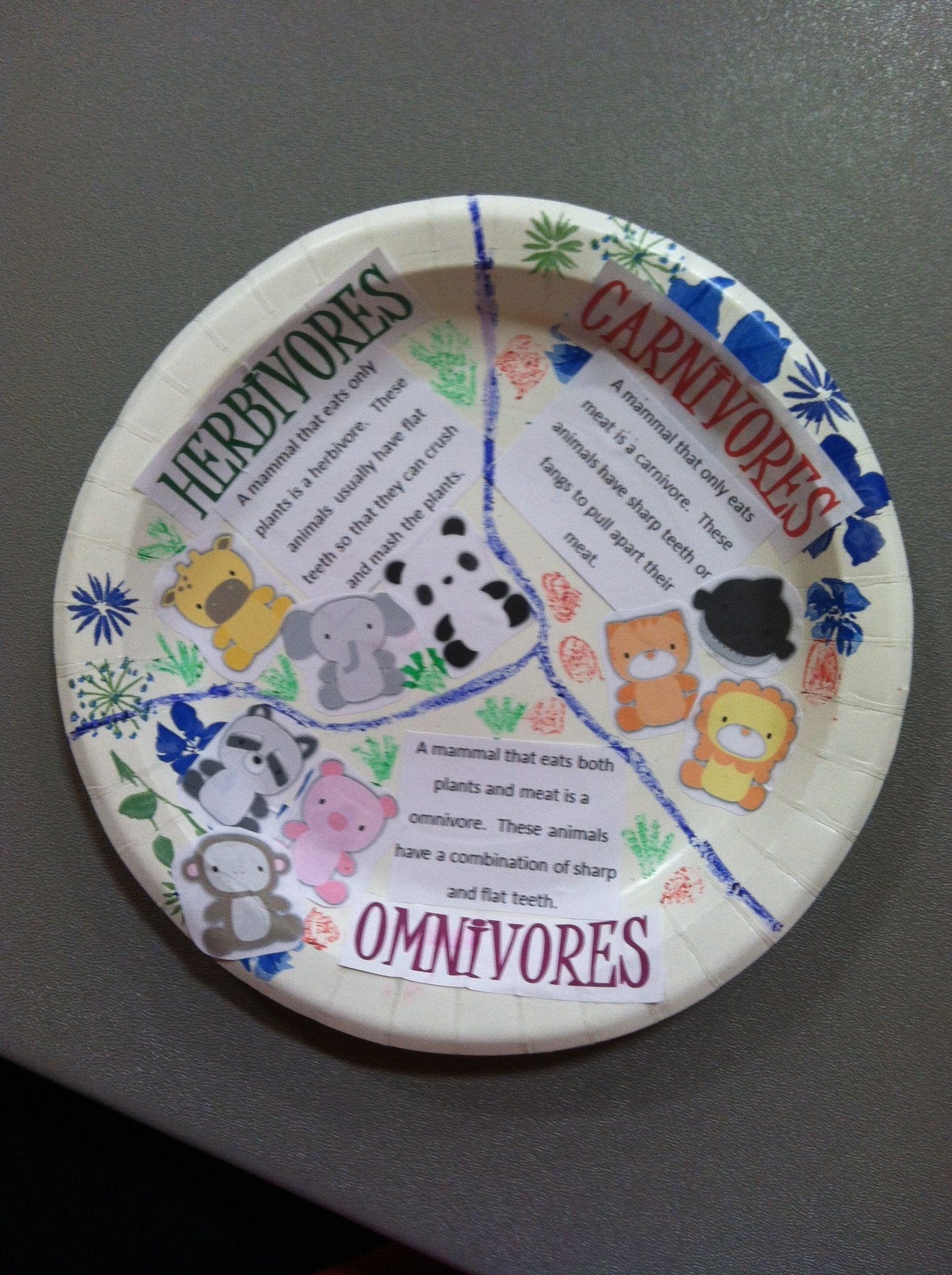 Herbivore, Carnivore, Omnivore Kindergarten science