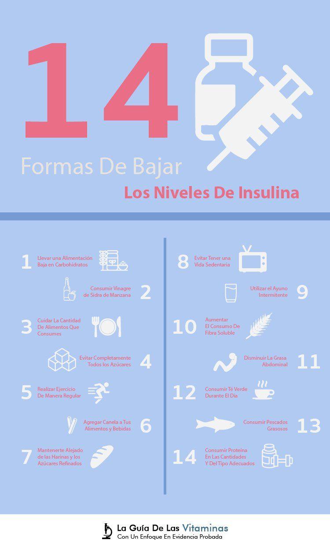 14 Formas De Bajar Los Niveles De Insulina La Guía De Las Vitaminas Diabetes Health Tips