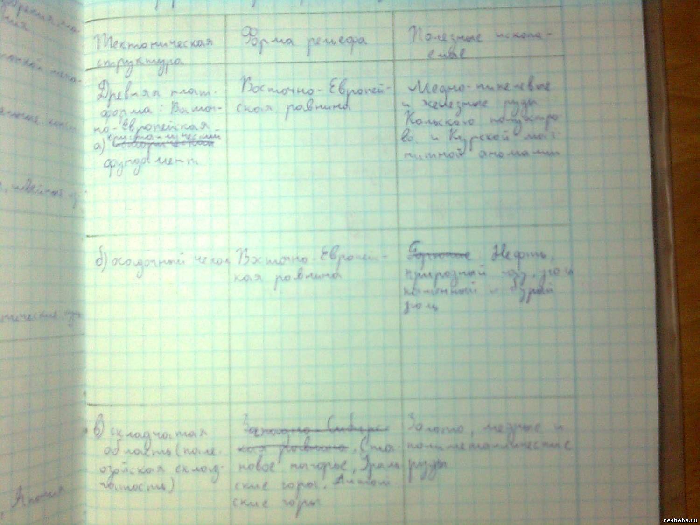 География практические работы в 9 классе