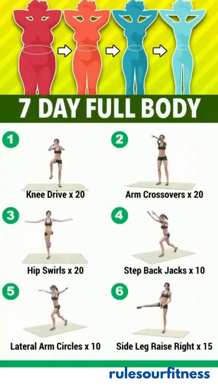 7 Day Full Body Workout