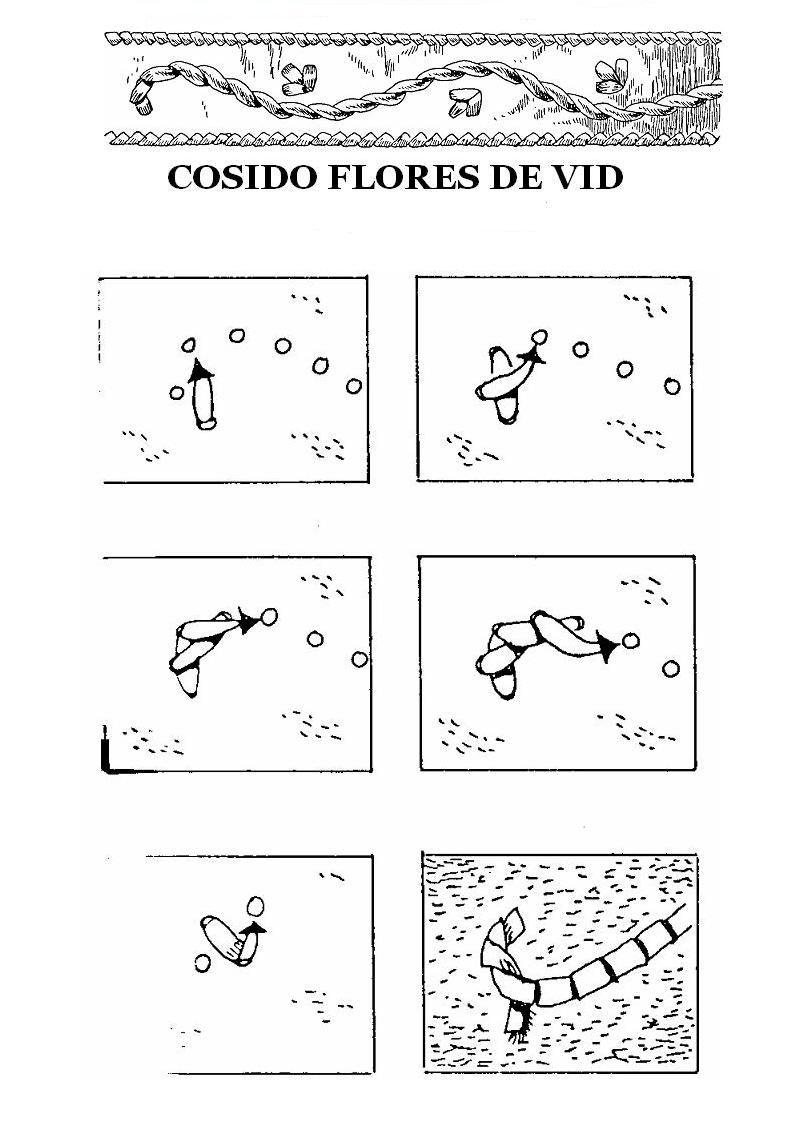 FORO ARMAS BLANCAS - Cuchillos, navajas y más. - COSIDO Y TRENZADO ...