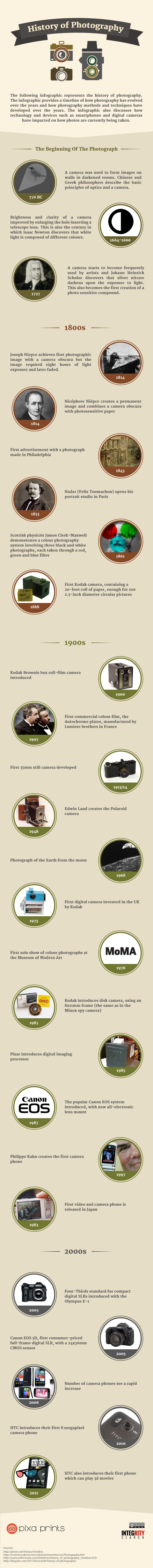 History of #Photography - #infographics #camera | #Infographics ...