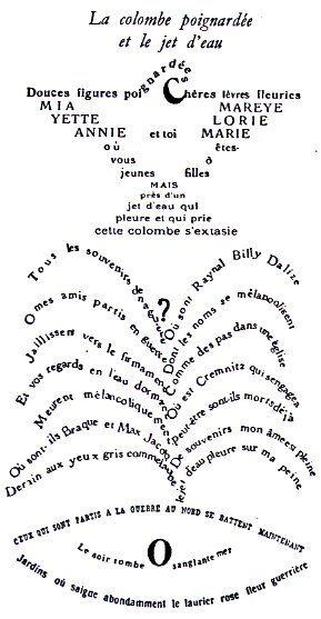 Il Sagit Dun Calligramme Dapollinaire écrit Sur Le Front