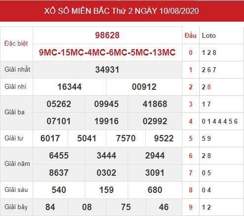 Thống kê xsmb ngày 11/8/2020 - Dự đoán xsmb thứ 3 hôm nay