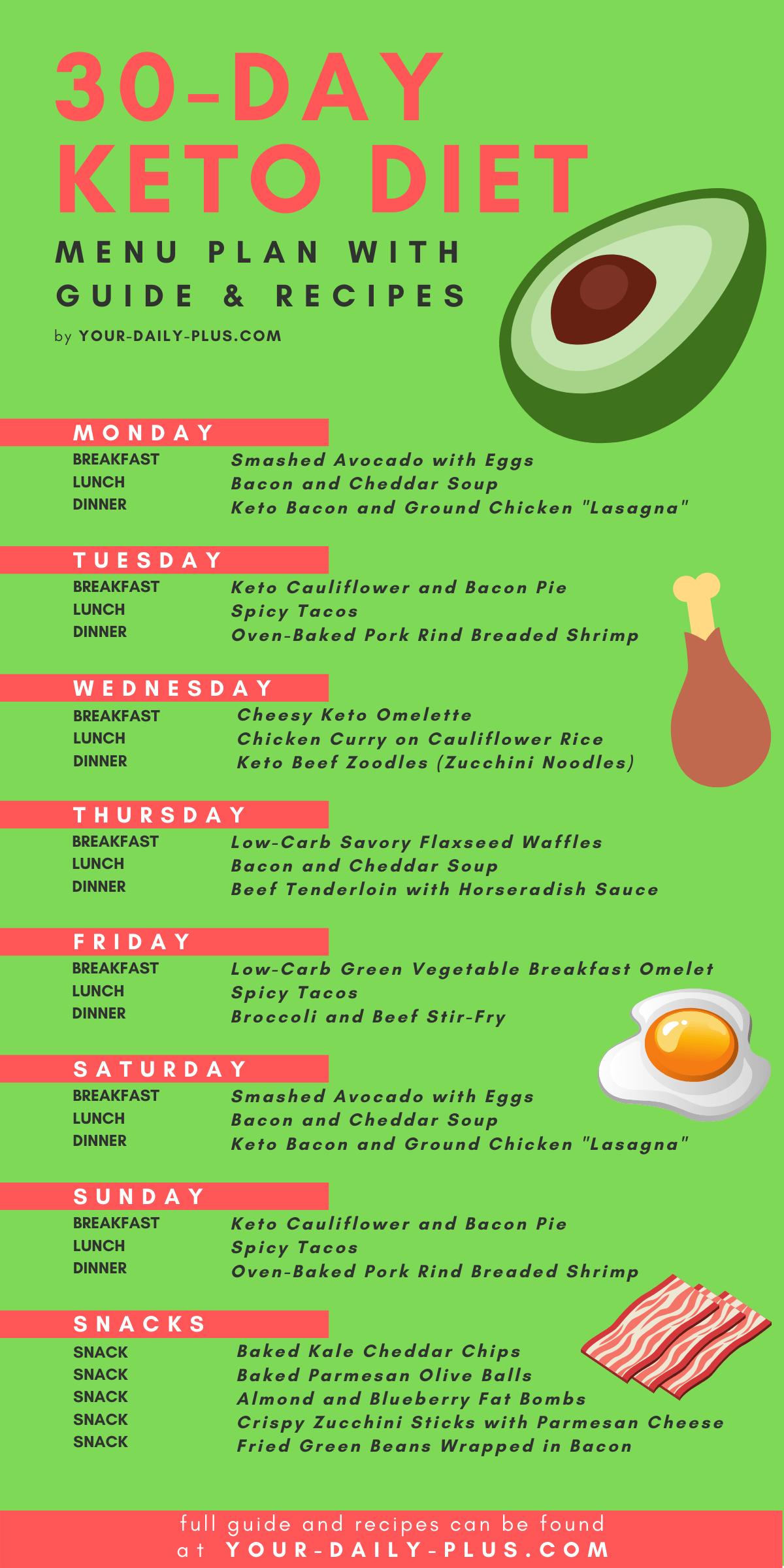 30 day ketogenic diet plan menu