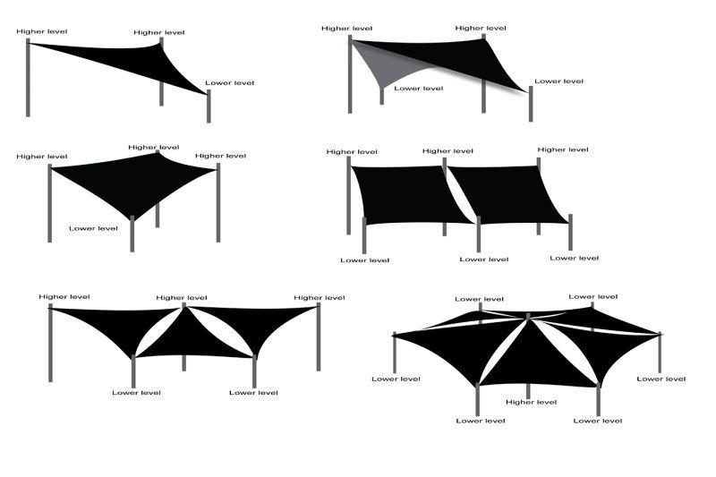Shade Sail Design Ideas Outdoor Living Deck Shade Backyard