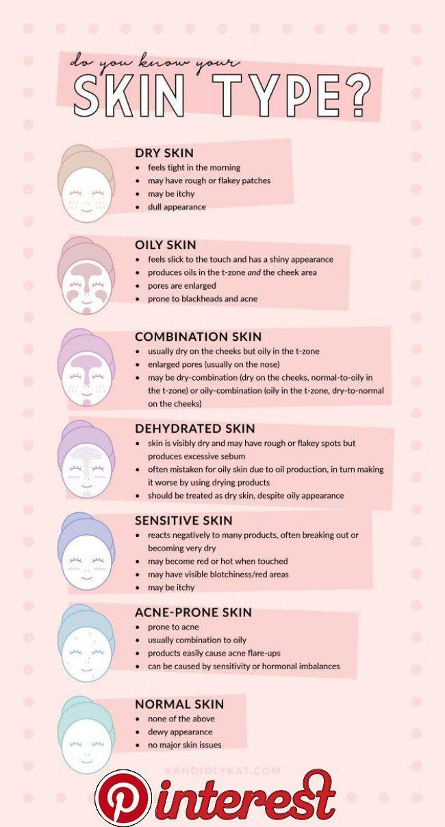 Beauty Hacks Dengan Gambar Kulit Berminyak Produk Perawatan