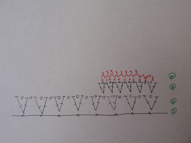 セリアで購入した綿麻混の毛糸が1玉あったので、オーソドックスな編み方のシュシュを編みました。縁取りも同じ系統の毛糸を使用。シックな中にも可愛らしさがあります。