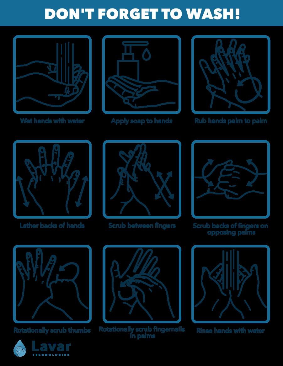 Printable Hand Washing Sign Hand Washing Poster Hand Washing Global Handwashing Day