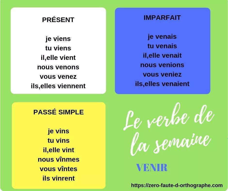 Le Verbe Venir Passe Simple Verbe Conjugaison