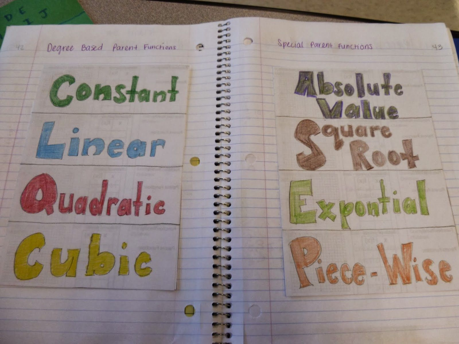 Learning With Tape Algebra Pages Parent Functions Math - Interactive notebooks high school