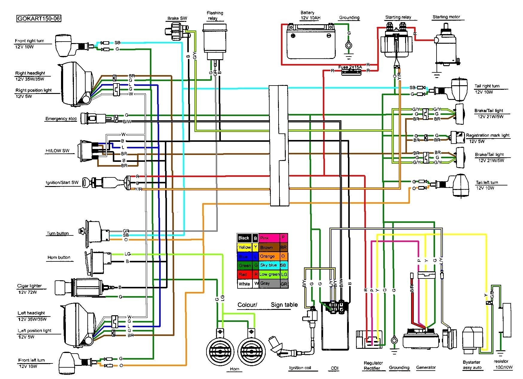 150cc Scooter Wiring Diagram Collection Chinese Scooters Electrical Diagram Electrical Wiring Diagram