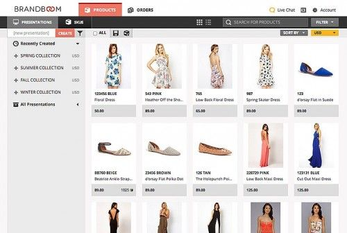 9 Open-Source & Low Cost Digital Fashion Business Tools | The ...