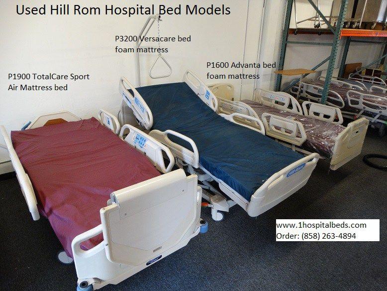Air Mattress Hospital bed, Bed sores