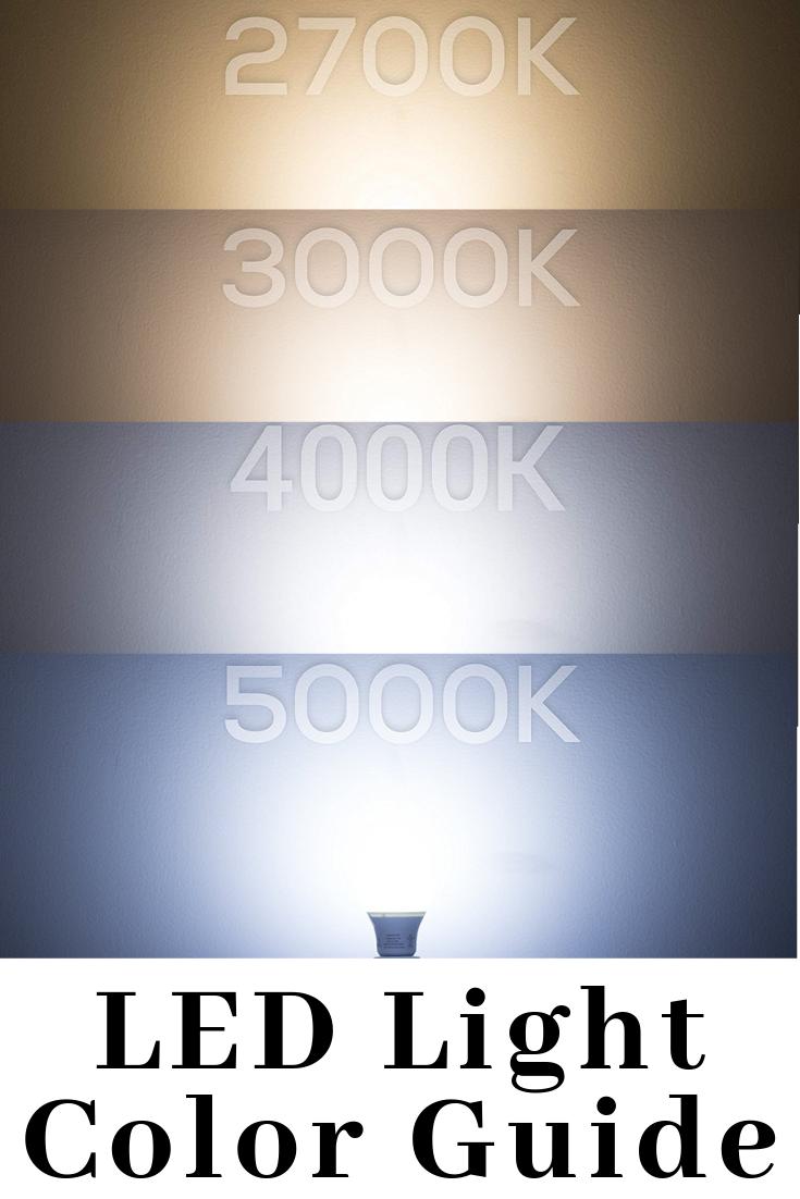 Led Light Bulb Guide Color Temperature Cri Rating Lumens Different Light Bulbs Choosing Light Bulbs Led Lights