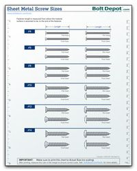 Sheet metal screw size chart also woodwork in tools rh pinterest