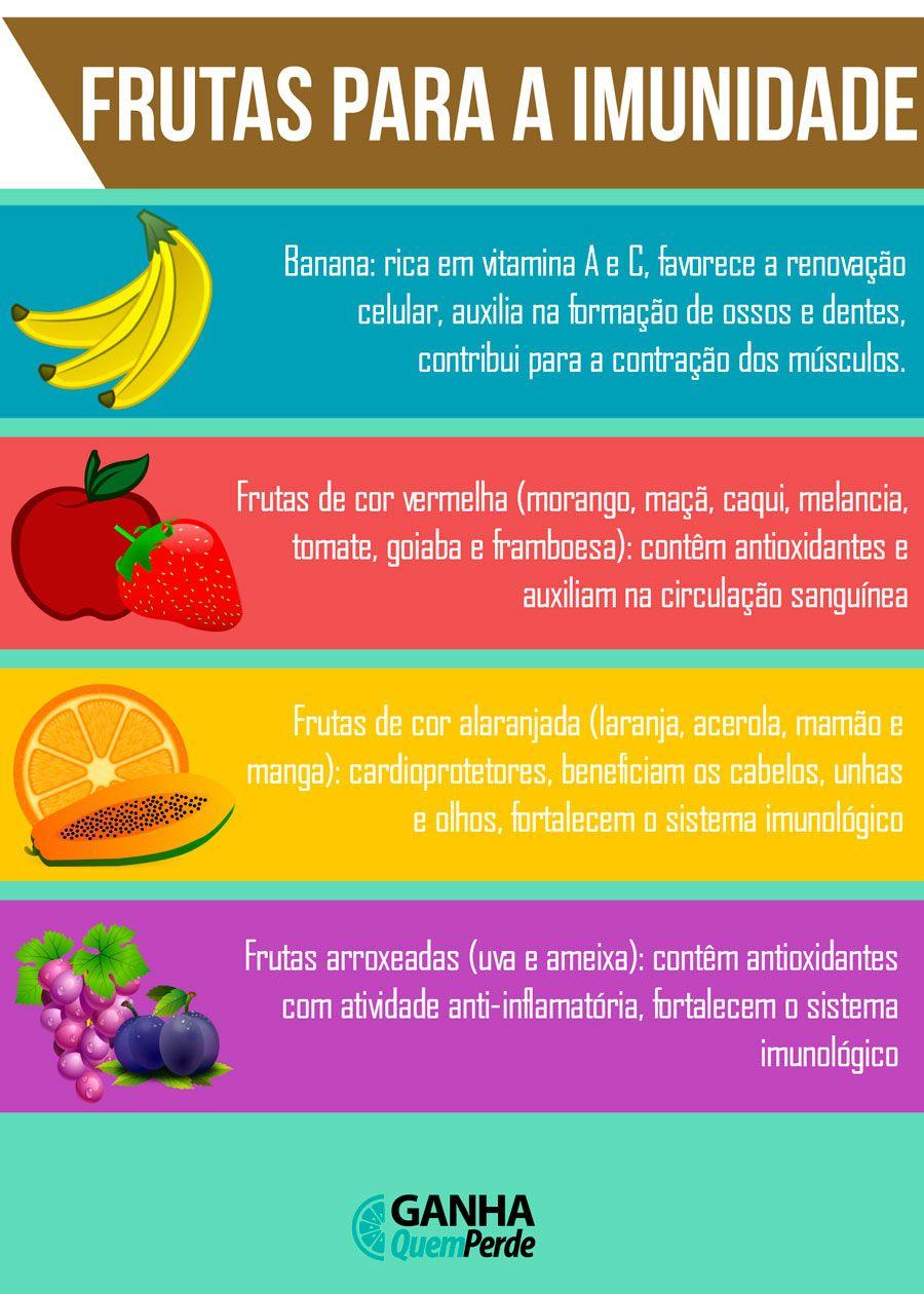 Frutas Para A Imunidade Dicas De Saude Saude E Nutricao