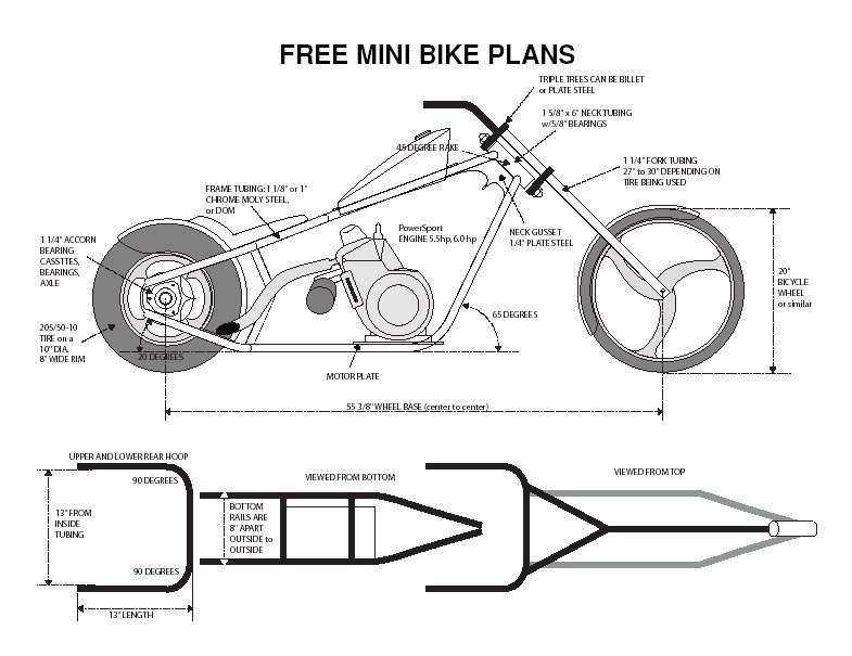 mini chopper frame plans street source the ultimate custom - Mini Chopper Frame
